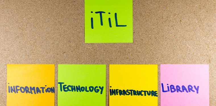 Post-its com o significado de ITIL