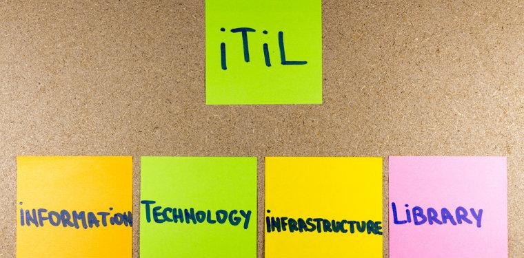 Post-its com o significado de ITIL